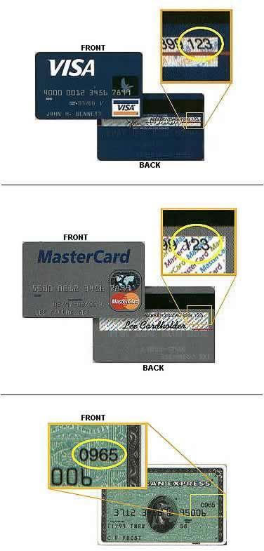 Credit Card Security Code Location Picture